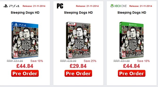 Erwartet uns etwa tatsächlich eine Neuauflage für PC und die neuen Konsolen?