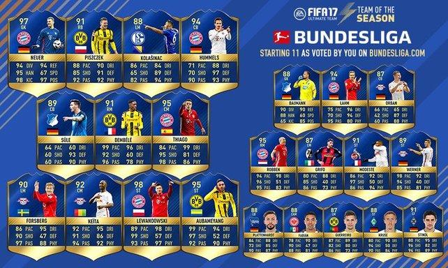 Das TOTS der Bundesliga hat einige Überraschungen parat, oder was meint ihr?