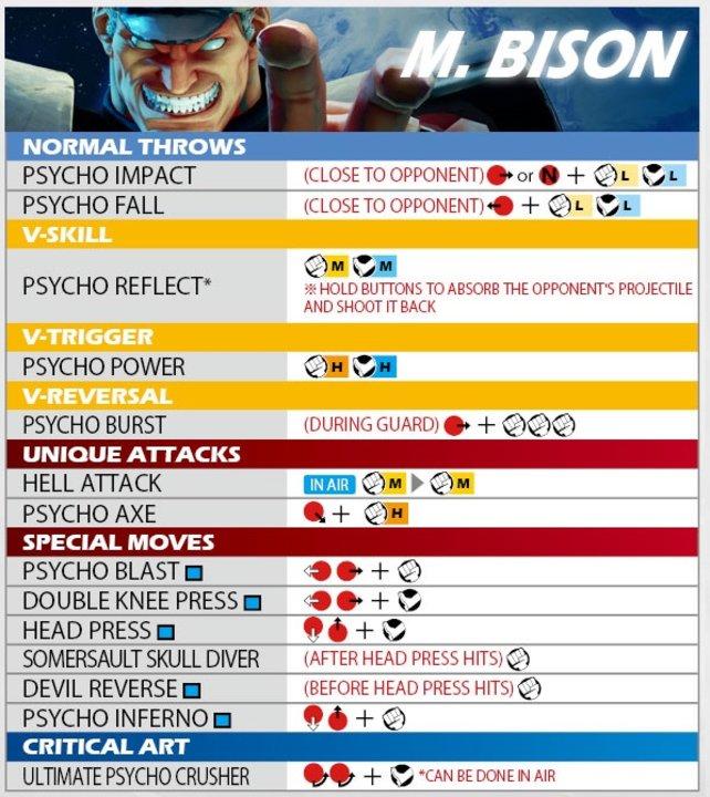 Move-Liste M. Bison