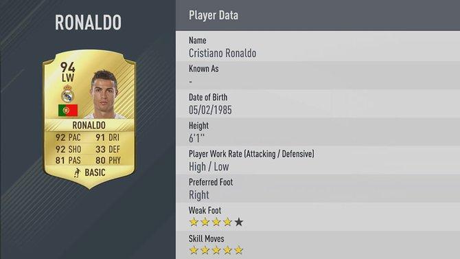 In FIFA 17 belegt Cristiano Ronaldo Platz 1 der Liste mit den 50 besten Spielern.