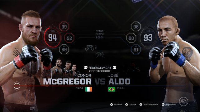Wollt ihr als Conor McGregor gegen Jose Aldo antreten, habt ihr hier die Wahl