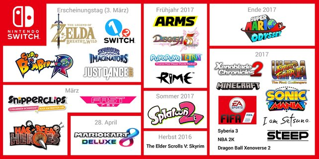 Hier seht ihr die aktuelle Spiele-Planung für Nintendo Switch im Überblick.