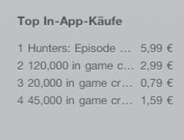 Bei dem Spiel Hunter wird die Vollversion via In-App-Kauf angeboten