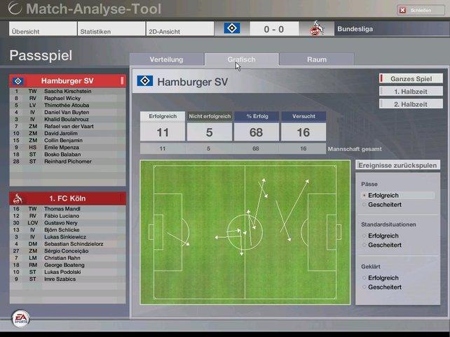 Ein wertvoller Helfer - das Match-Analyse-Tool