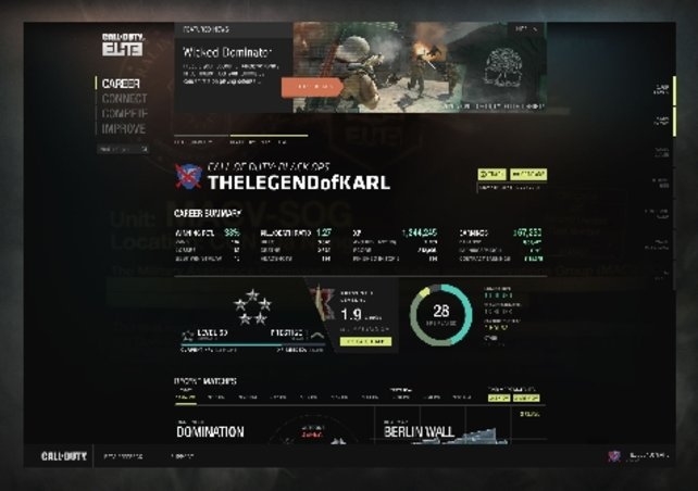 Call of Duty: Elite bietet ein Haufen Statistiken und Zahlen.