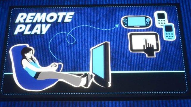 Der Spieler mit der PS Vita hat sogar einen eigenen Bildschirm.