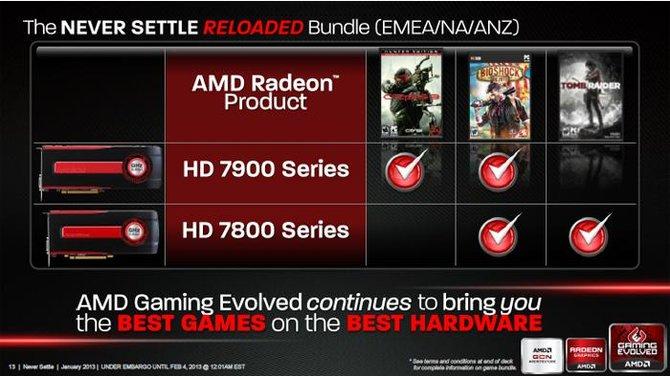 Ab Februar 2013 warten drei neue Top-Spiele auf Radeon-Käufer.