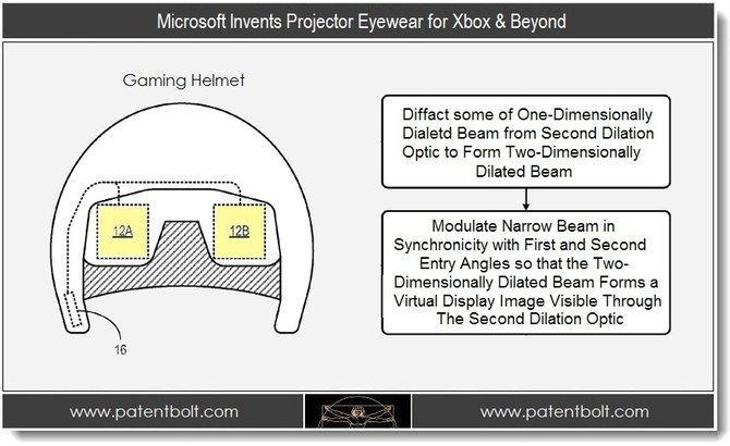 Microsoft reichte im September 2010 ein Patent für einen Videospielhelm ein.