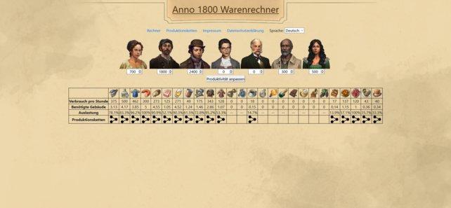 Schwubbes Anno 1800-Warenrechner erklärt sich fast von selbst.