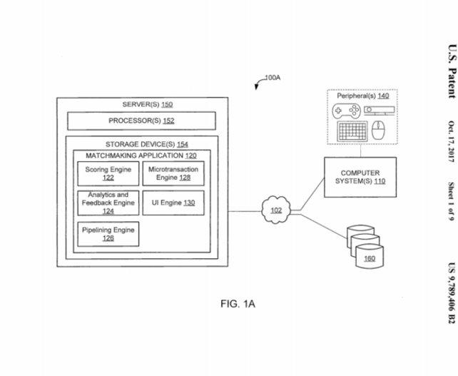 Ein Diagramm aus dem Patentantrag erläuter das Matchmaking-System. (Quelle: U.S. Patent and Trademark Office)