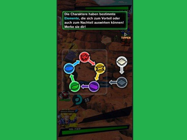 Klassisches Schere-Stein-Papier-System in Dragon Ball - Legends: Rot schlägt Gelb, während Gelb effektiv gegen Lila ist.
