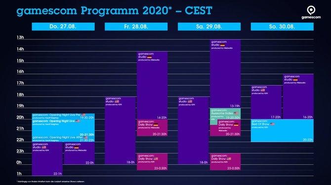 Das vorläufige Programm der gamescom 2020.