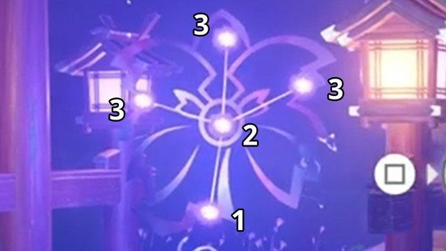Das Bild zeigt euch die Lösung für das Rätsel.