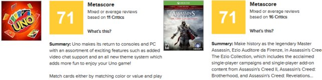 Links Uno für die PS4, rechts Assassin's Creed - Ezio Collection für die Xbox One. Das Bild stammt aus Metacritic.