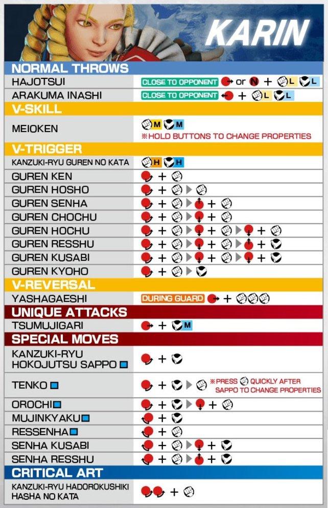 Move-Liste Karin