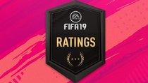 Ratings der 100 besten Spieler