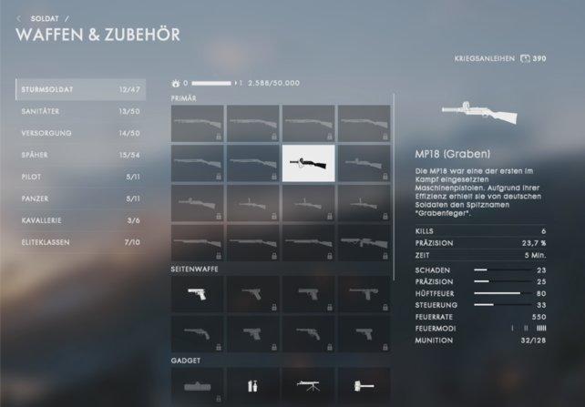Sturmsoldat (Assault): Haupt-Waffen und Ausrüstung