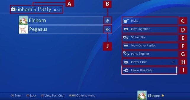 Der einfache Party-Bildschirm.