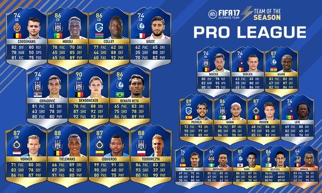 Interessiert ihr euch für die belgische Liga? Hier ist das Team of the Season der Pro League.
