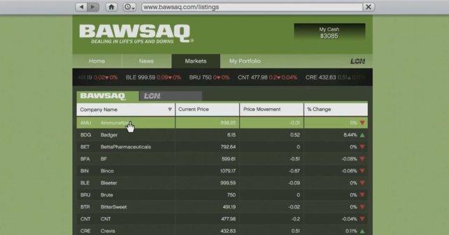 Aktien kaufen und verkaufen: Der Aktienmarkt in GTA 5 besteht aus LCN und BAWSAQ.