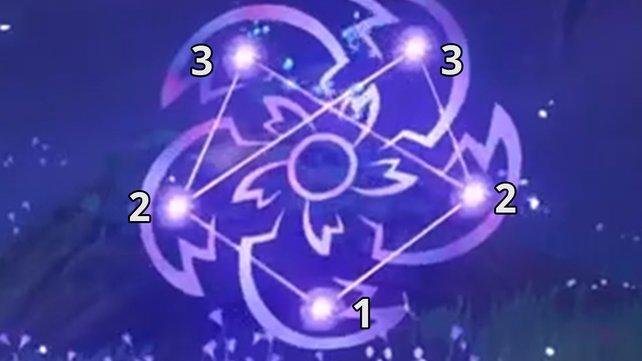 Das Bild zeigt euch die Lösung für das Muster in der dritten Runde.