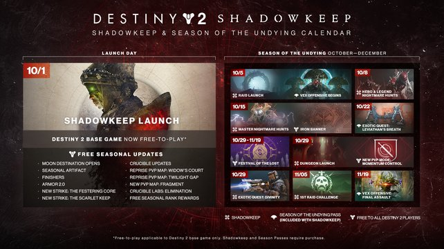 Der Kalender für Destiny 2 kündigt weitere Inhalte an.