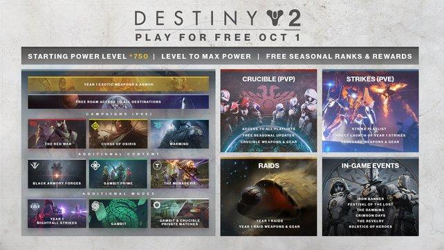 """Welche kostenlosen Inhalte sind in der """"Free to Play""""-Version von Destiny 2 verborgen? Wir erklären euch was euch erwartet."""