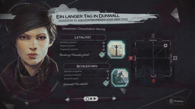 Nach jeder Mission in Dishonored 2 wird euch der aktuelle Chaosfaktor angezeigt.