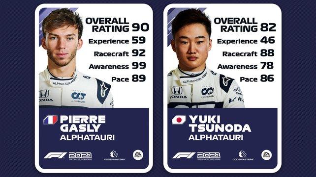 Ratings von Pierre Gasly und Yuki Tsunoda.