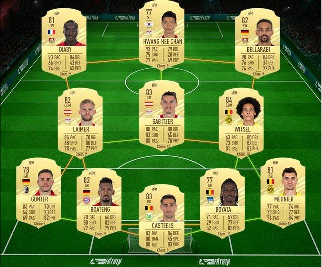 Ein starkes und günstiges Bundseliga-Starterteam in FIFA 21. (Bildquelle: futbin.com)