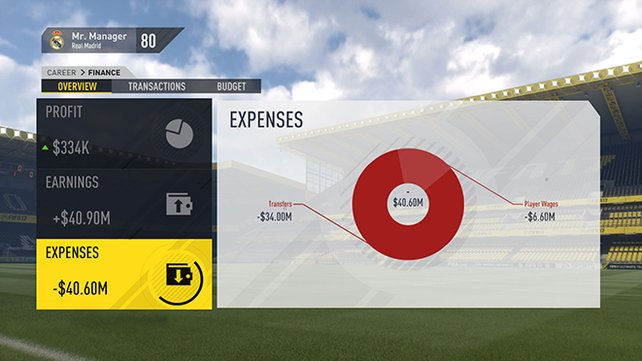 Ausgaben - Menüansicht