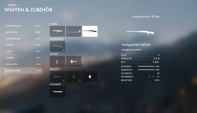 Elite-Klassen: Bewaffnung und Ausrüstung