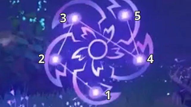 Das Bild zeigt euch die Lösung für das Muster in der zweiten Runde.