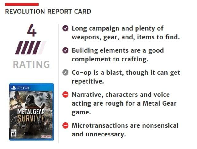Quelle: Game Revolution