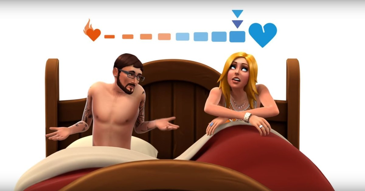 Die Sims cover image