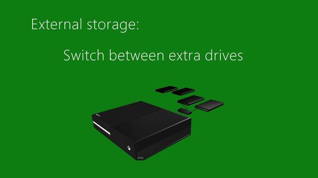 Xbox One: Eine externe Festplatte anschließen ist möglich und sinnvoll.