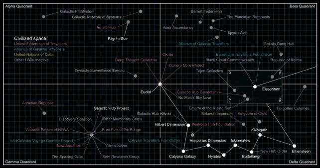 Karte eines Sternensystems. Quelle: Nomanssky.gamepedia.com