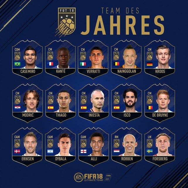Die Auswahl der Mittelfeldspieler für das Team of the Year 2018.