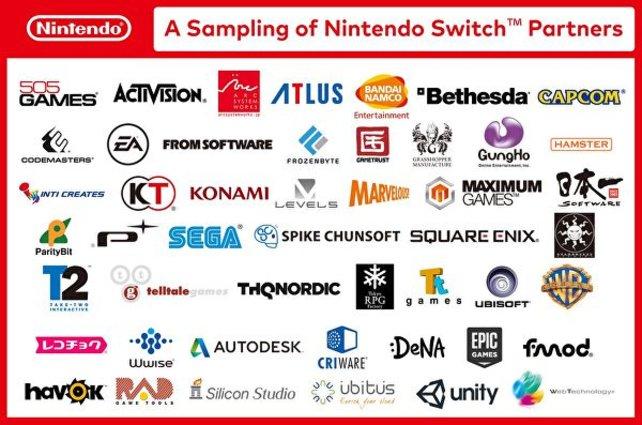 Ein Überblick über aktuelle Entwickler für die Nintendo Switch.