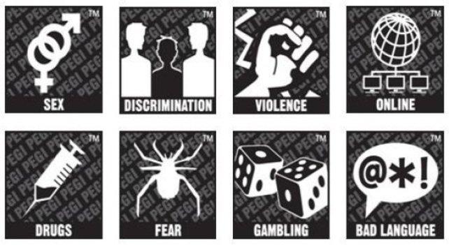 Die Einstufung der PEGI gibt Auskuft darüber, welche Trigger in Spielen enthalten sind: