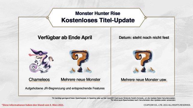 Capcoms Plan sieht vor, dass neben der Aufhebung des Level-Caps auch neue Monster hinzugefügt werden.