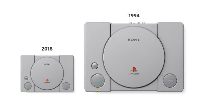 Größenvergleich: Links seht ihr die PS Classic, rechts die PSOne.