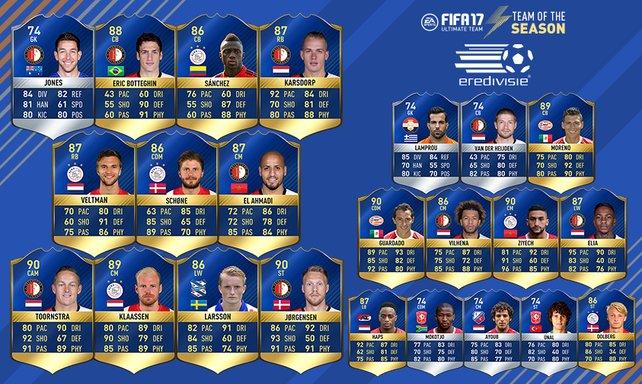 Tots 2017 Alle Spieler Im Team Of The Season Spieletipps