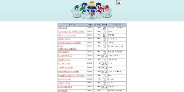 Zwar nur auf japanisch verfügbar, aber zum nostalgischen Durchklicken ist die N64-Webseite hervorragend geeignet.