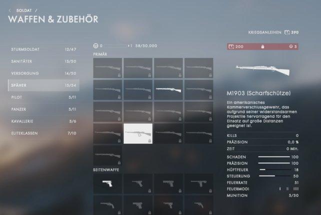 Späher (Scout / Sniper): Haupt-Waffen und Ausrüstung