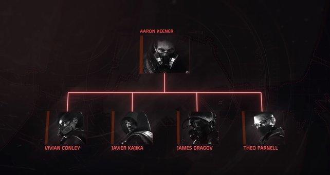 Warlords von New York: Erledigt seine vier Handlanger und dann Aaron Keener selbst!