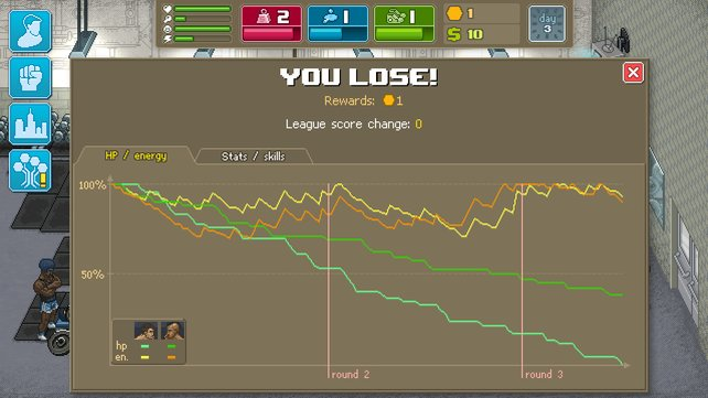 Nach jedem Kampf bekommt ihr eine detaillierte Statistik zu sehen.
