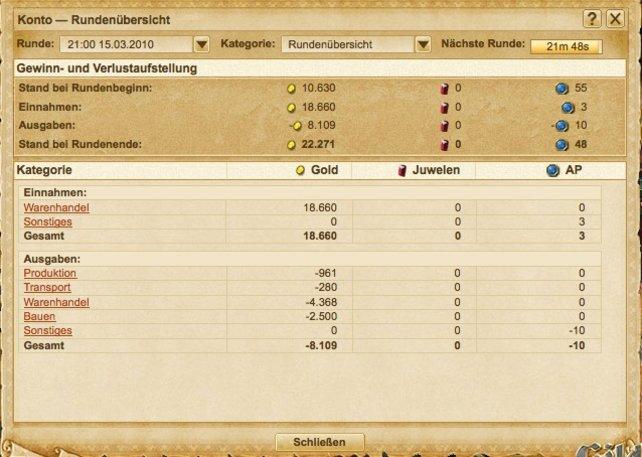 Buchhaltung anno 1400.
