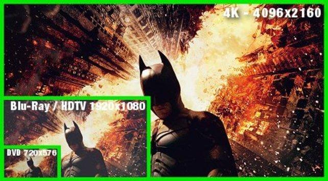 Vergleich der Auflösung von SD, HD und der neuen Super-Auflösung 4k.