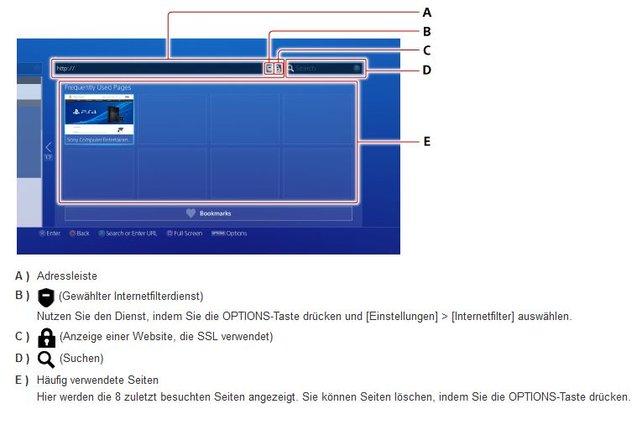 Auch im Benutzerhandbuch der PS4 findet ihr Infos zum Konsolen-Browser.